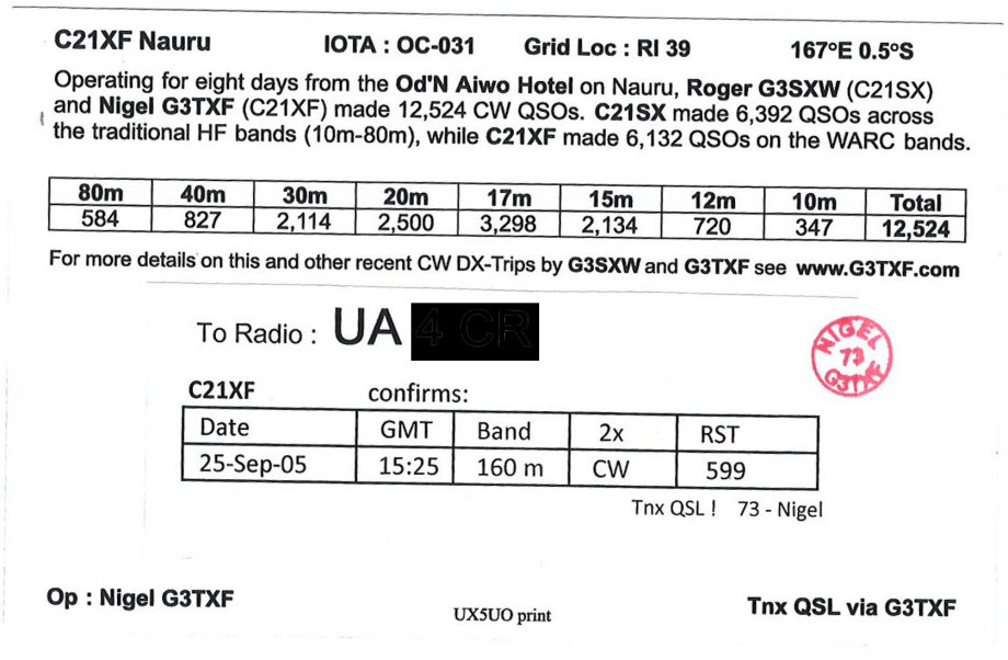 Anatomy Of G3txfs Dx Expeditions Qsl Ing Ok1rd